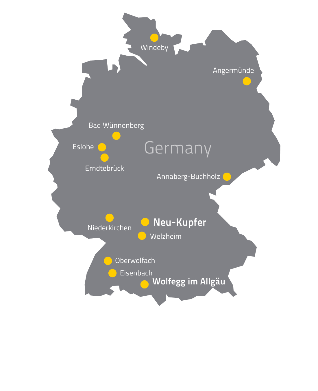 Dealers and Service Stations in Germany